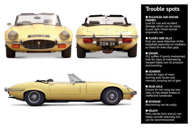 Classic & Sports Car – Buyer's guide: Jaguar E-type Series 3