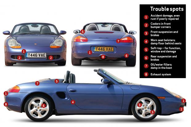 1997 1998 1999 2000 2001 2002 2003 2004 Porsche Boxster Rear Control Arm