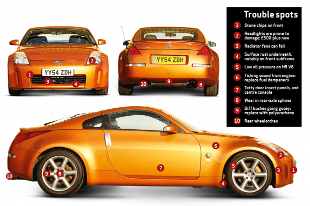 Nissan 350Z buyer's guide: what to pay and what to look for