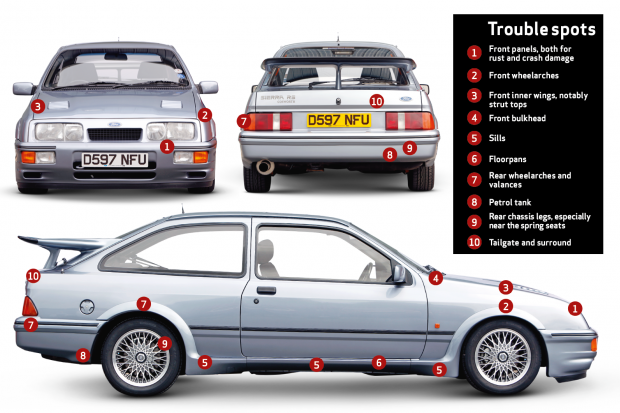 Ford Sierra RS Cosworth buyer's guide: what to pay and what