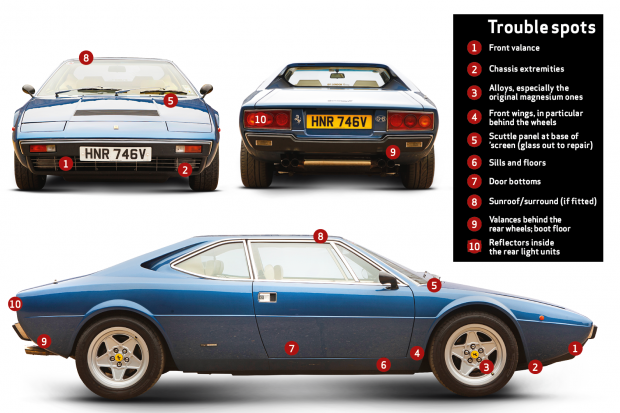 Ferrari 308gt4 Buyer S Guide What To Pay And What To Look For Classic Sports Car