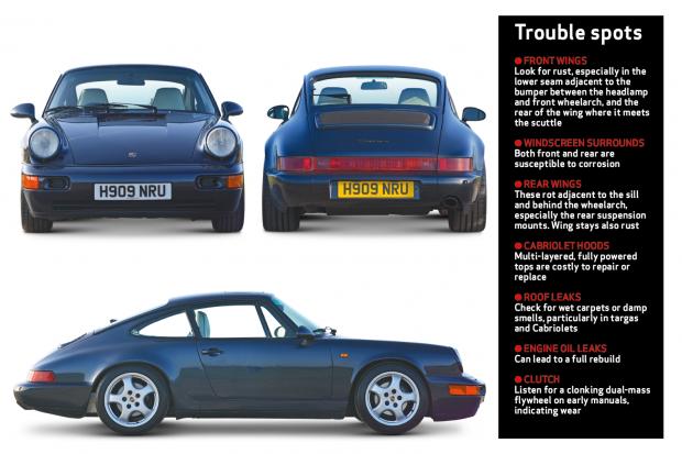 New Porsche 964 Rear Engine Lid Dampers Non Spoiler Sonstige Auto ...