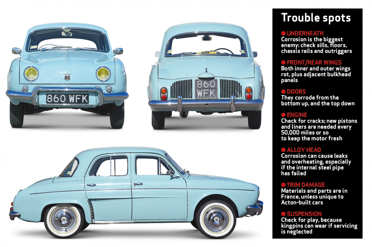 Renault Dauphine Buyer S Guide What To Pay And What To Look For Classic Sports Car