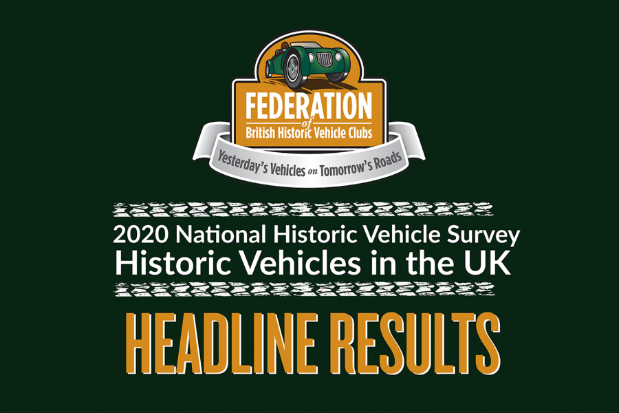 Classic & Sports Car – Classic car sector enjoys massive four-year growth
